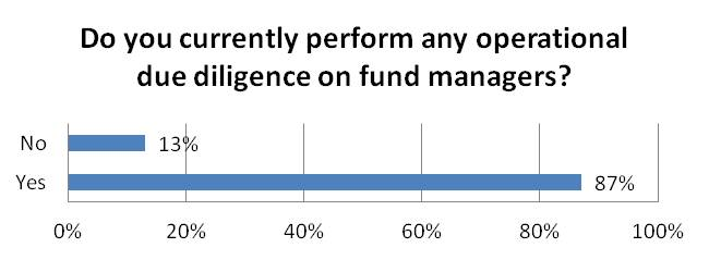 Do you currently perform any operational due diligence on fund managers?